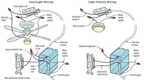 Replacing a Ceiling Fan-Light With a Regular Light Fixture | JLC Online | Bathroom Light Fixture Wiring Diagram |  | JLC Online