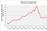 Softwood Lumber Prices Jump in September