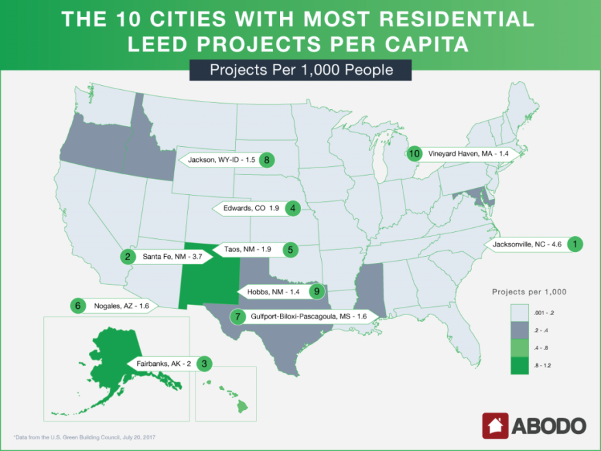 The Top U S Cities For Leed Certified Construction