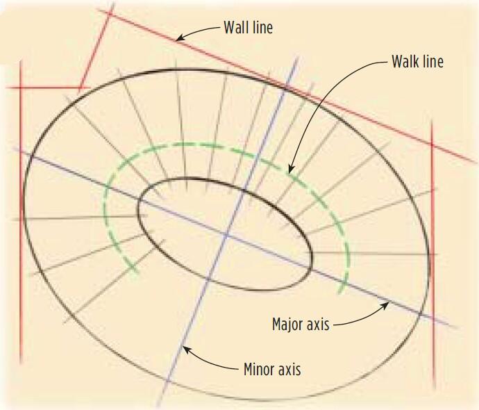 Framing an Elliptical Staircase | JLC Online | Framing, Staircases ...