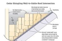 Cedar Shingles at a Wall/Roof Intersection