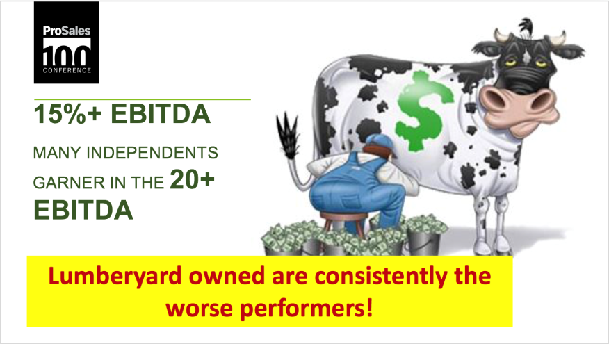 The Cm Division Should Be A Huge Cash Cow When It Comes To Net Profit Averages Is Common Make Up 15 Ebitda In Normal Markets Which