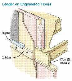 Ledgers on Challenging Walls | Professional Deck Builder