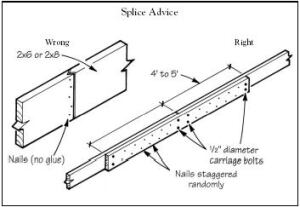 wiring diagram splice symbol with Electrical Wiring Nails on Barb Wire Splice moreover Electrical Wiring Nails additionally Camera Schematic Symbols besides Mimi Wire Puzzle besides Sno Way Plow Wiring Diagram.