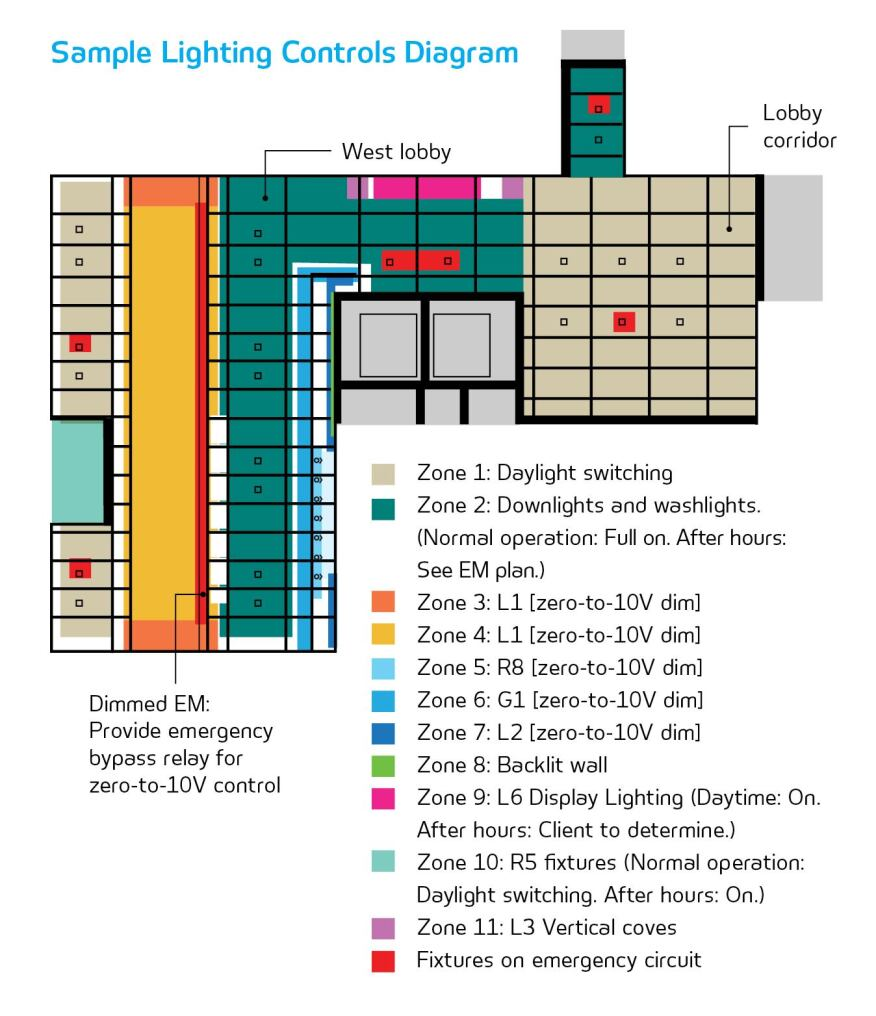 Leds Taking Control Architectural Lighting Magazine Wiring In Series Calculator Dan Weissman