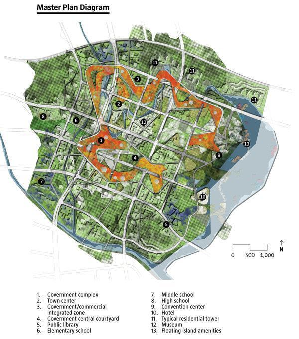 Master Plan for the Public Administrative Town, Designed by