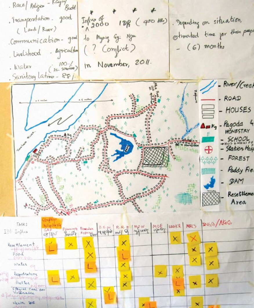UNHCR refugee response plans from a 2011 workshop