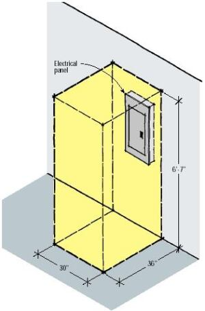 Q&A: Electrical Panel Location in Kitchen | JLC Online on