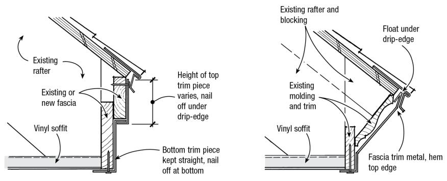 Trim Coil For Vinyl Siding Jlc Online Vinyl Exteriors