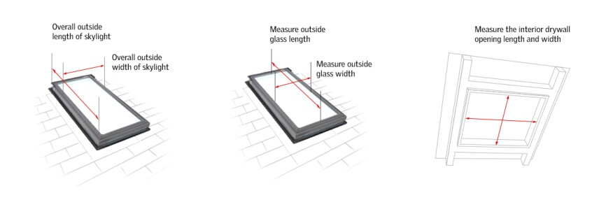 Best Practice Measuring For A Skylight Replacement Jlc Online