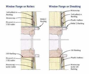 Best practice wall shingles jlc online rainscreen siding the best way to handle the exterior trim is to mount the window flange on furring strips far left the alternative is to fur out for the window trim after altavistaventures Choice Image