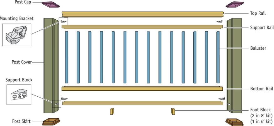 What's New With Deck Railings   Professional Deck Builder