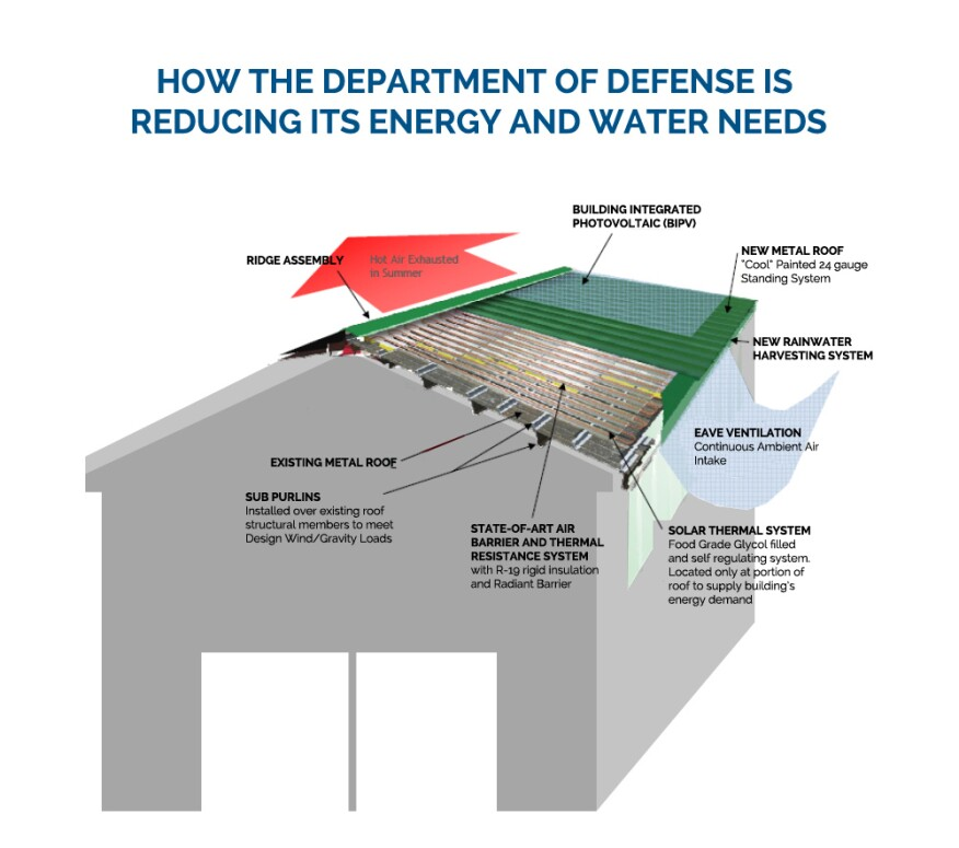 Roof Heating Systems : The roof of future builder magazine solar power