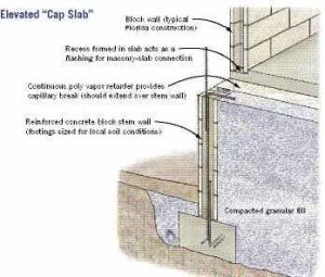 High And Dry Jlc Online Slab Concrete Blocks Foundation Method Homes Louisiana Florida