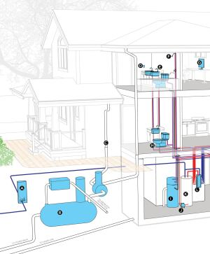 The water efficient home ecobuilding pulse magazine for Efficient electric heating systems for homes