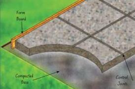 Concrete Floor Slabs Concrete Construction Magazine