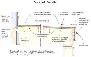 Waterproofing A Rooftop Deck Jlc Online