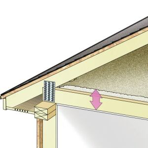 Installing raised heel trusses builder magazine for Cost to install trusses