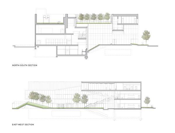 Krishna P Singh Center for Nanotechnology – Weiss Homes Floor Plans