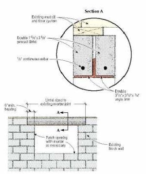 Retrofitting a window into a block foundation jlc online q i need to install a basement egress window in a concrete block foundation wall what kind of header should i use to support the eaves wall above the new ccuart Gallery