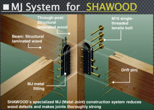 Sekisui House SHAWOOD's signature metal-joint construction system