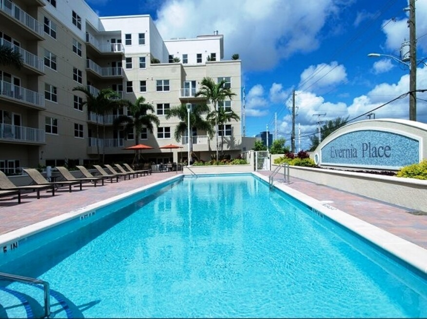 West Palm Beach Additional Tax