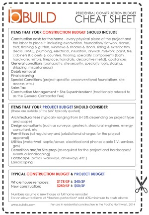 and shifty budget conversations we decided to take the topic of construction costs head on and create a residential construction cost cheat sheet