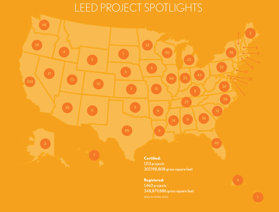 Top 20 States For Leed Certified Industrial Projects Architect