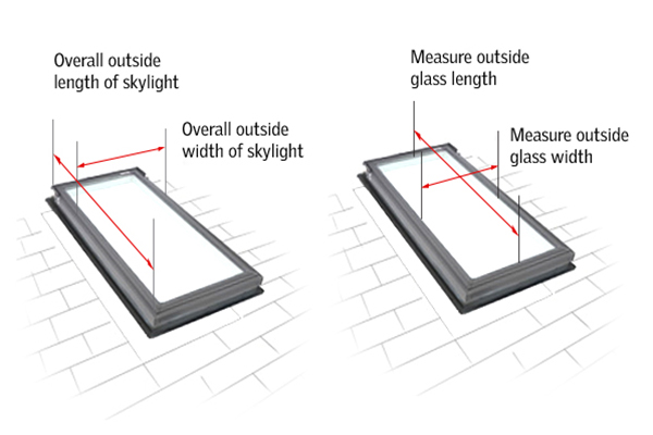 Best Practice Measuring For A Skylight Replacement Jlc Online Lighting Framing Exteriors Drywall