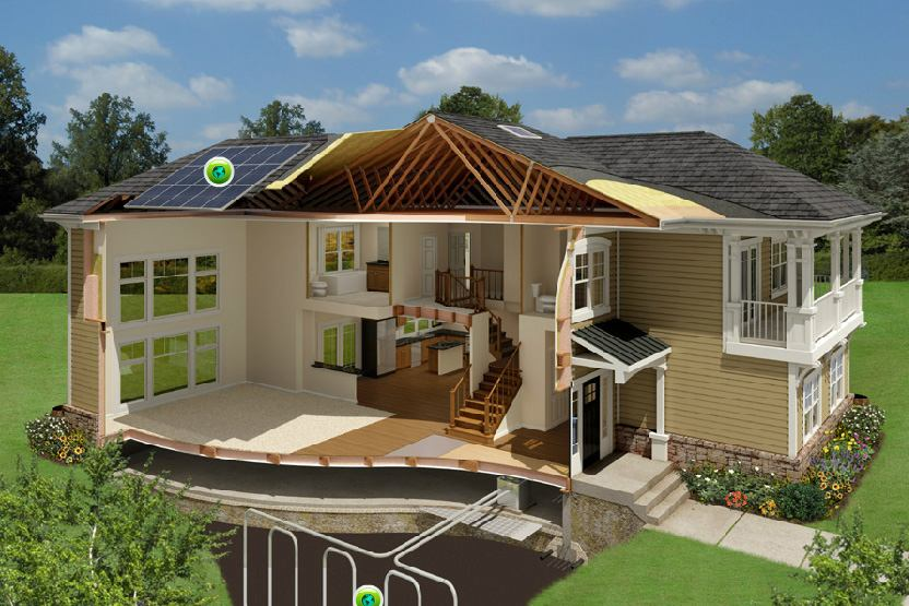 Energy Efficient Construction, Solar Power, Geothermal Systems, Net Zero  Energy .