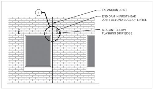 Expansion Joints For Windowsmasonry Construction Joints