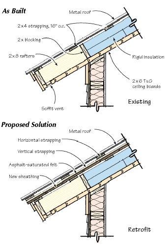 Q Amp A Condensation Dripping Under Metal Roof Jlc Online