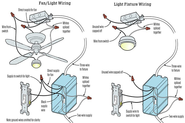 on wiring for a ceiling fan with light