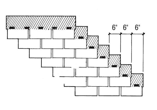how to start a 3 tab shingle roof