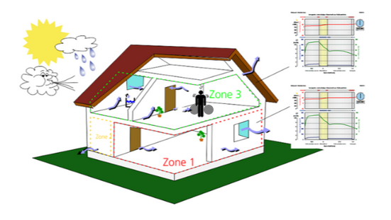 New Passive House Software Available for Free | Builder Magazine ...