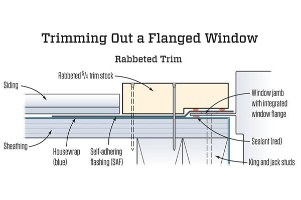 Installing Exterior Stock Trim Around A Flanged Window Jlc Online